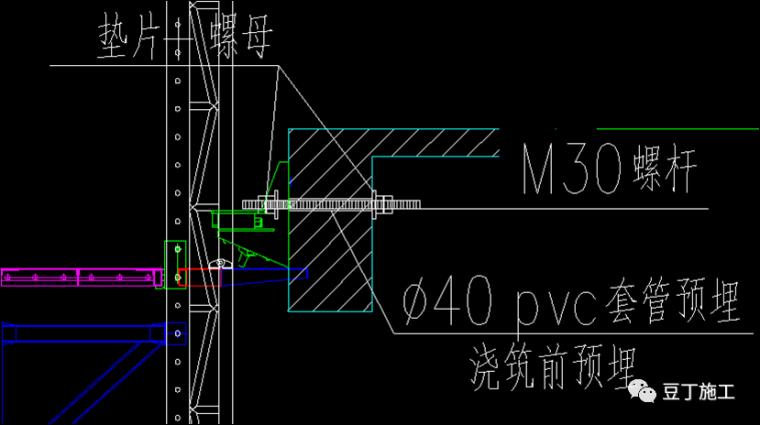 折叠式升降脚手架设计、安装及拆除工艺解析_8