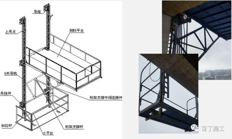 折叠式升降脚手架设计、安装及拆除工艺解析_26