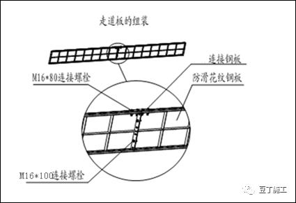 折叠式升降脚手架设计、安装及拆除工艺解析_46