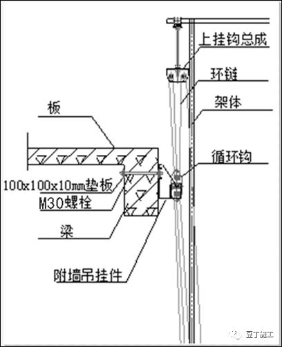折叠式升降脚手架设计、安装及拆除工艺解析_57