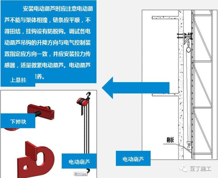 折叠式升降脚手架设计、安装及拆除工艺解析_78