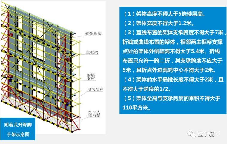 折叠式升降脚手架设计、安装及拆除工艺解析_76