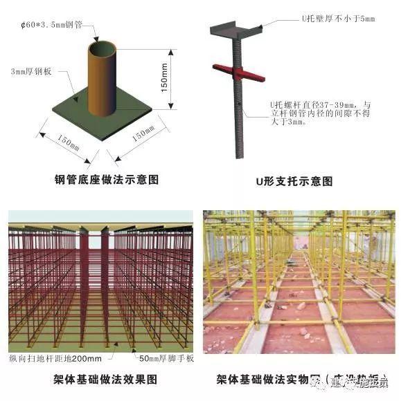 模板支撑体系10大方面安全设置要求,详细!