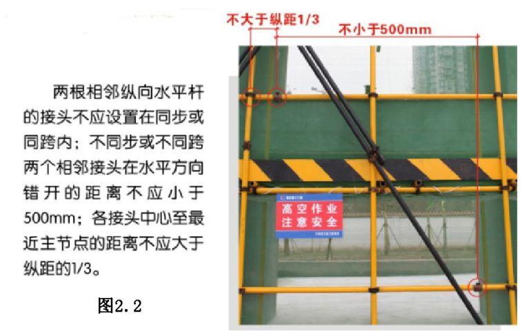 扣件式钢管脚手架:安全技术规范详解_6