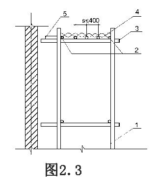 扣件式钢管脚手架:安全技术规范详解_7