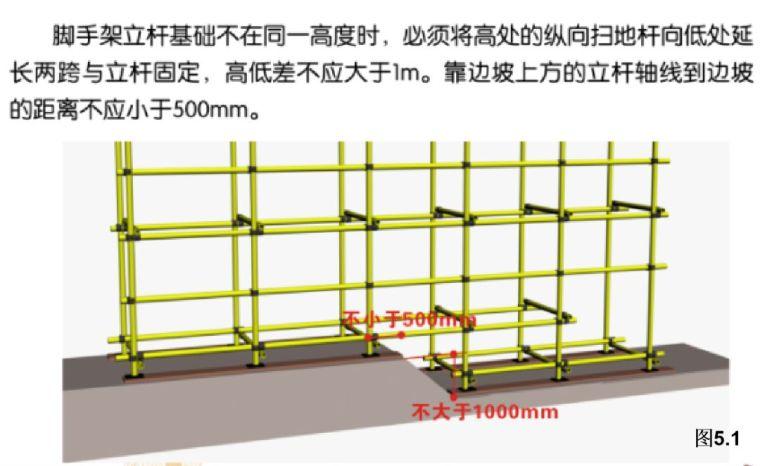 扣件式钢管脚手架:安全技术规范详解_14
