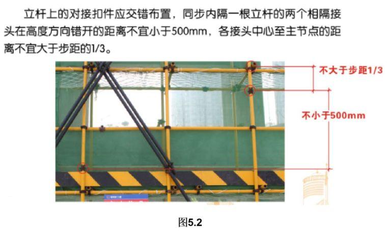 扣件式钢管脚手架:安全技术规范详解_15