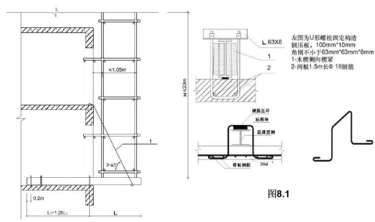 扣件式钢管脚手架:安全技术规范详解_25