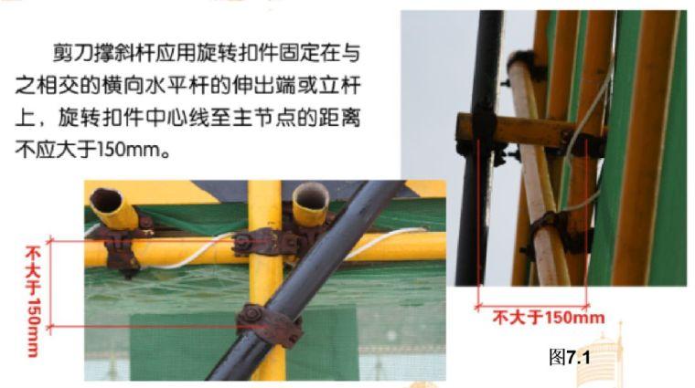 扣件式钢管脚手架:安全技术规范详解_22