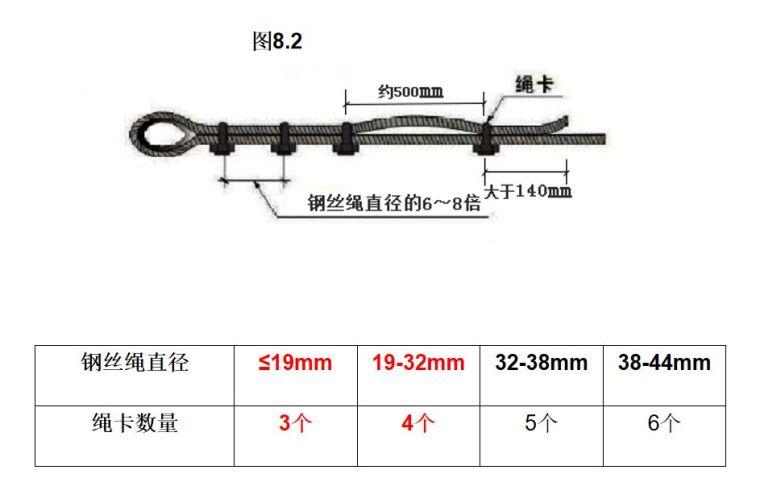 扣件式钢管脚手架:安全技术规范详解_26