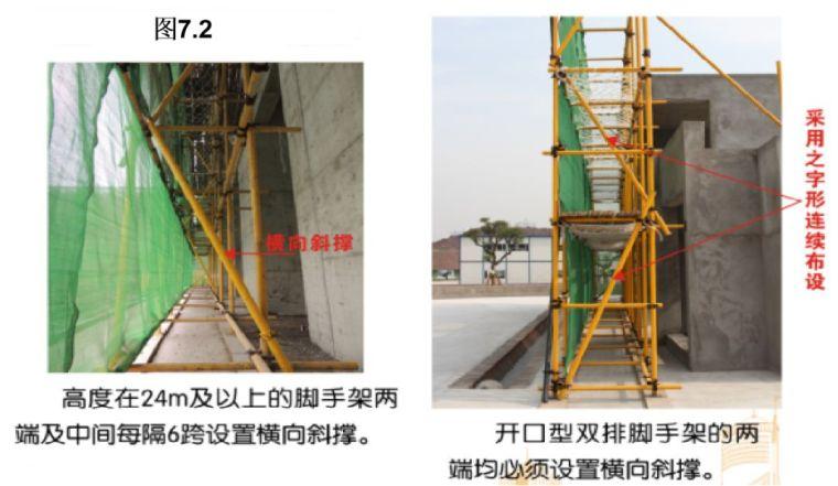 扣件式钢管脚手架:安全技术规范详解_23