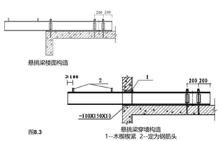 扣件式钢管脚手架:安全技术规范详解_27