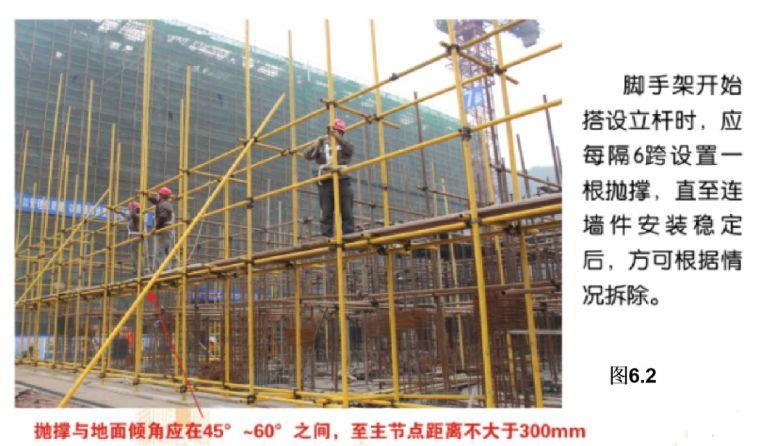 扣件式钢管脚手架:安全技术规范详解_20