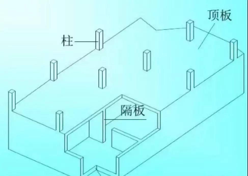超详细模板工程量计算方法,果断收藏_10