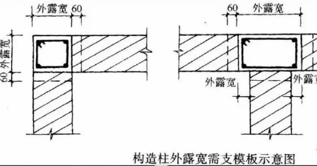 超详细模板工程量计算方法,果断收藏_18