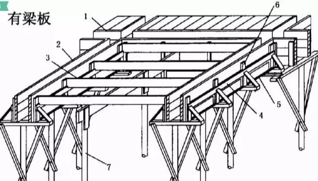 超详细模板工程量计算方法,果断收藏_24