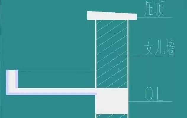 超详细模板工程量计算方法,果断收藏_32