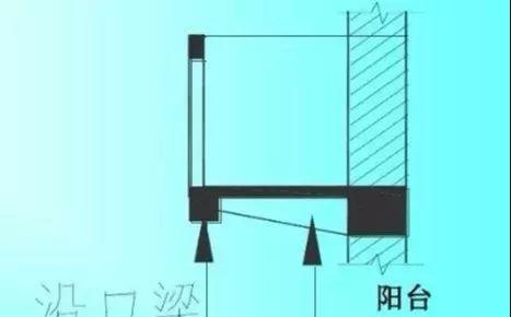 超详细模板工程量计算方法,果断收藏_29