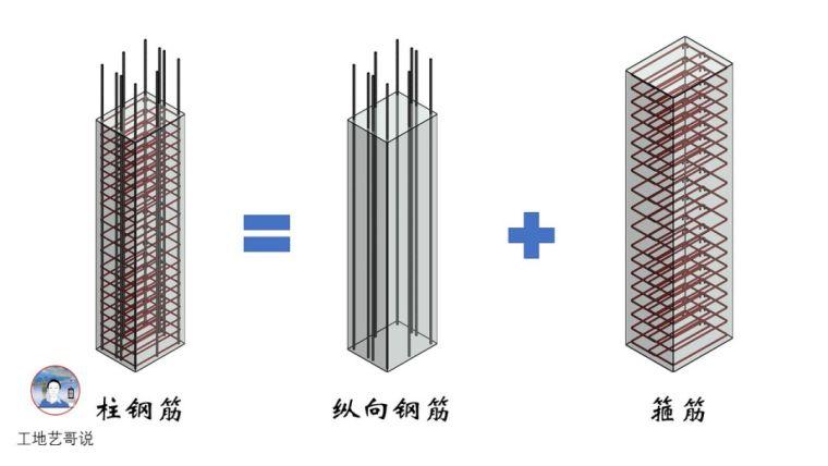 结构钢筋89种构件图解_1