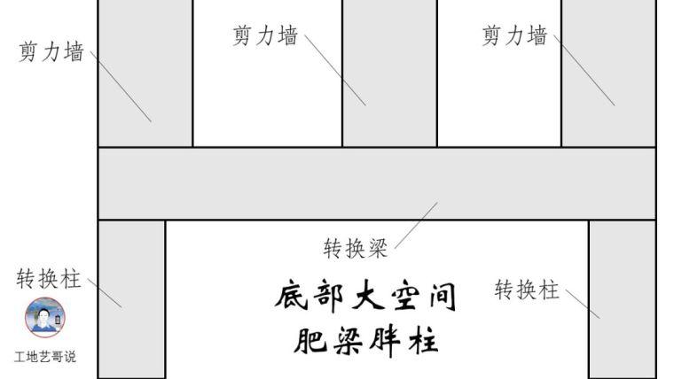 结构钢筋89种构件图解_6