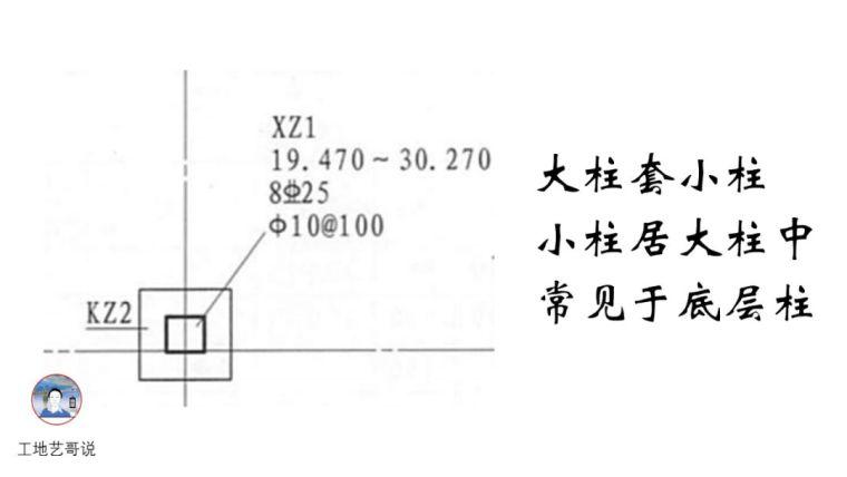 结构钢筋89种构件图解_7