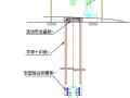 人工挖孔桩施工方法及施工工艺