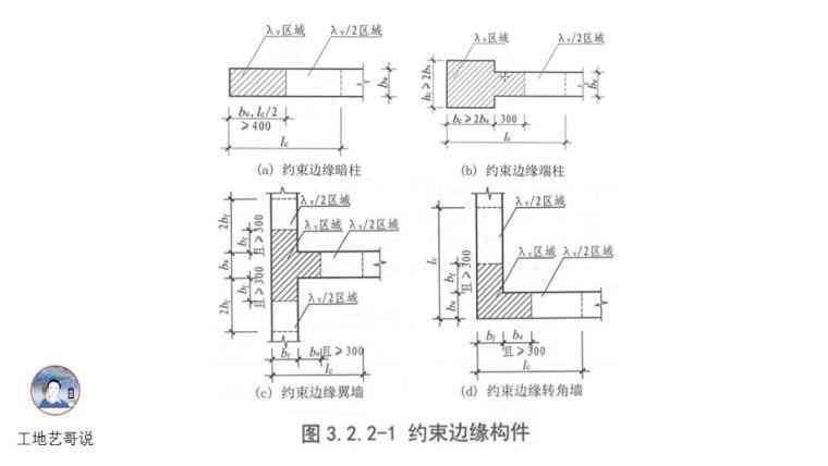 结构钢筋89种构件图解_13