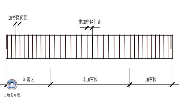 结构钢筋89种构件图解_18