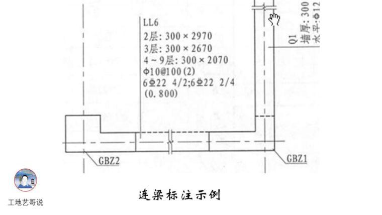 结构钢筋89种构件图解_19