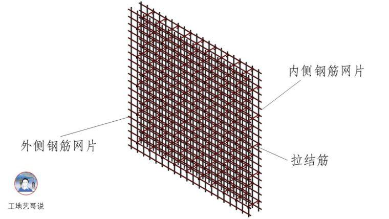 结构钢筋89种构件图解_26