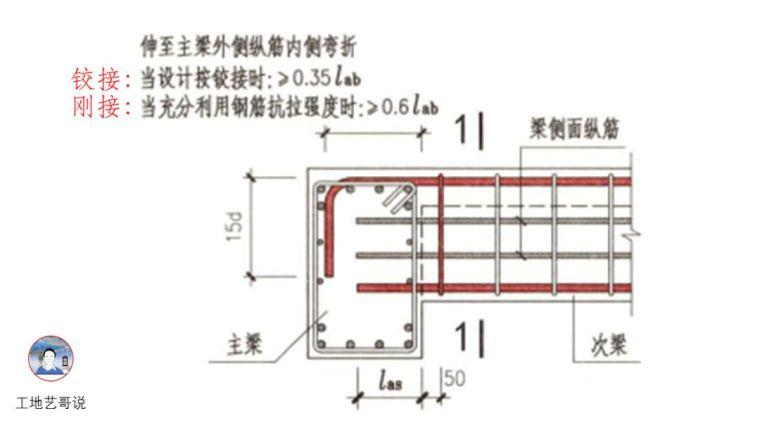 结构钢筋89种构件图解_45