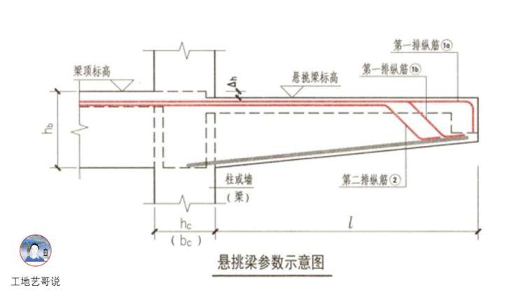 结构钢筋89种构件图解_46