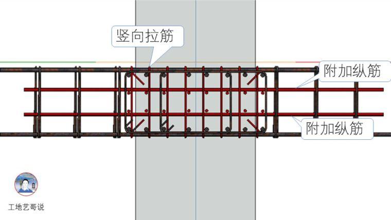 结构钢筋89种构件图解_51