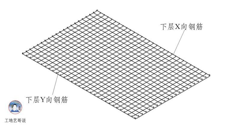 结构钢筋89种构件图解_53