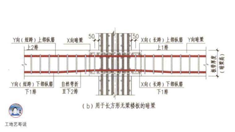 结构钢筋89种构件图解_59