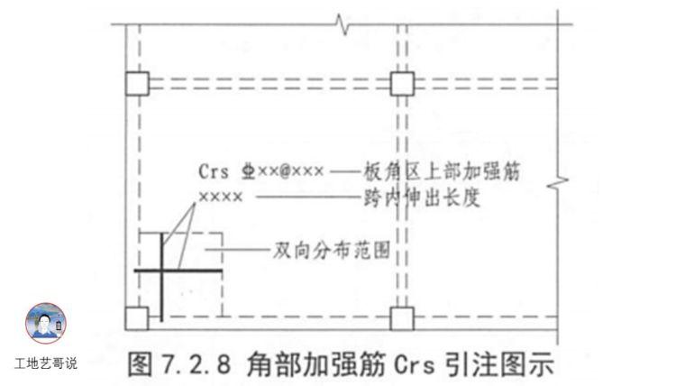 结构钢筋89种构件图解_67