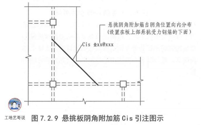 结构钢筋89种构件图解_68