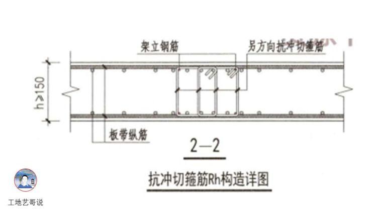 结构钢筋89种构件图解_70