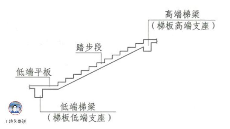 结构钢筋89种构件图解_73