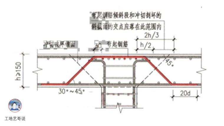 结构钢筋89种构件图解_71