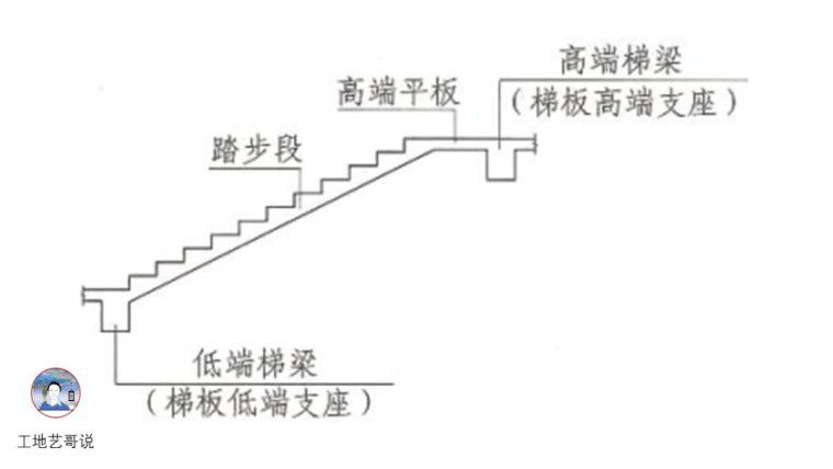 结构钢筋89种构件图解_74