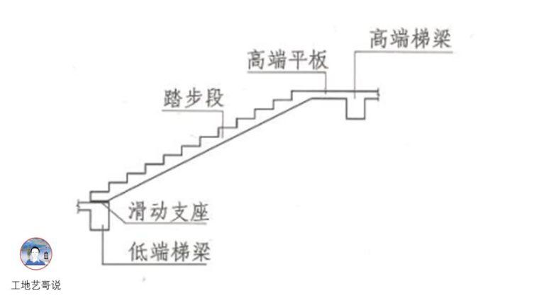 结构钢筋89种构件图解_82