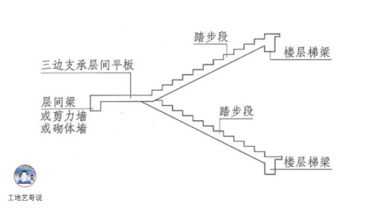 结构钢筋89种构件图解_78