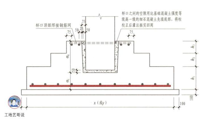 结构钢筋89种构件图解_87