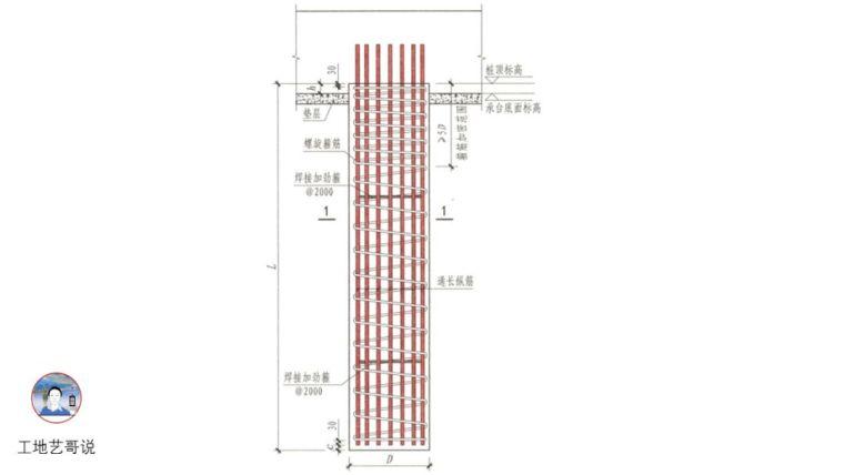 结构钢筋89种构件图解_98
