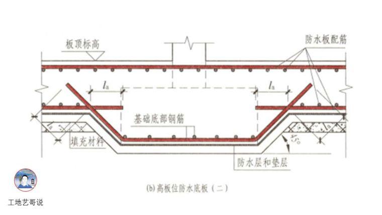 结构钢筋89种构件图解_109