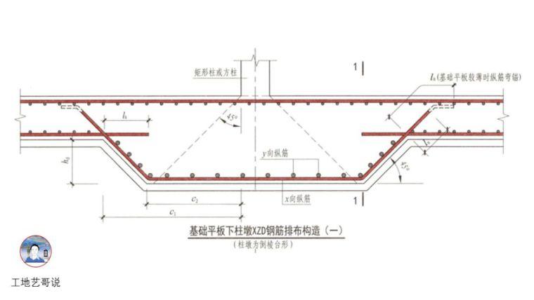 结构钢筋89种构件图解_106