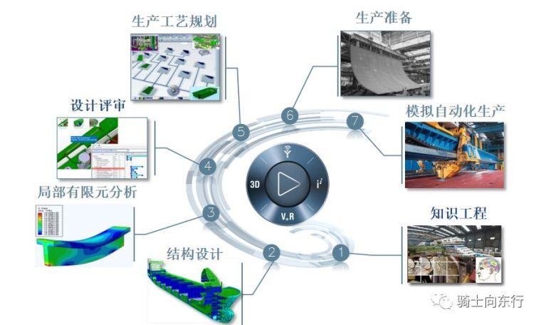 桥梁钢结构建模的软件选择