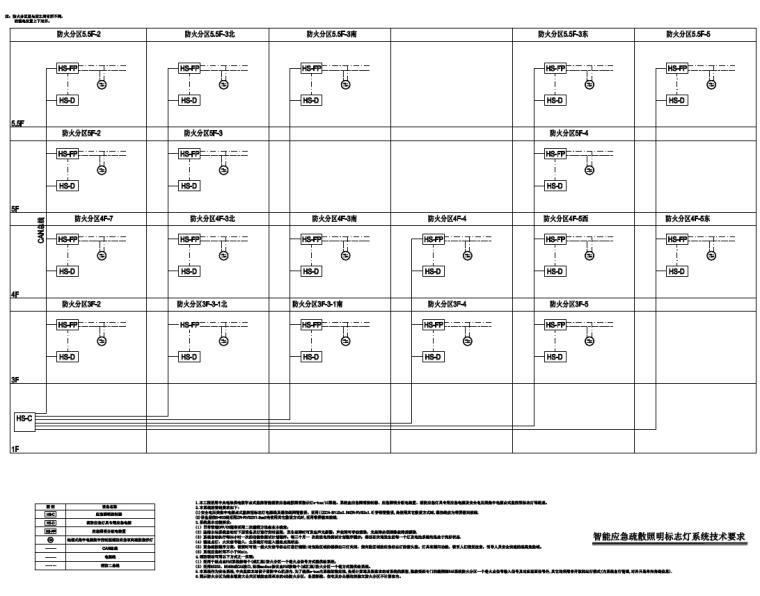 知名院丨苏州办公塔楼及配套住宅电气施工图-苏州高层办公塔楼及住宅电气施工图-智能应急疏散照明系统