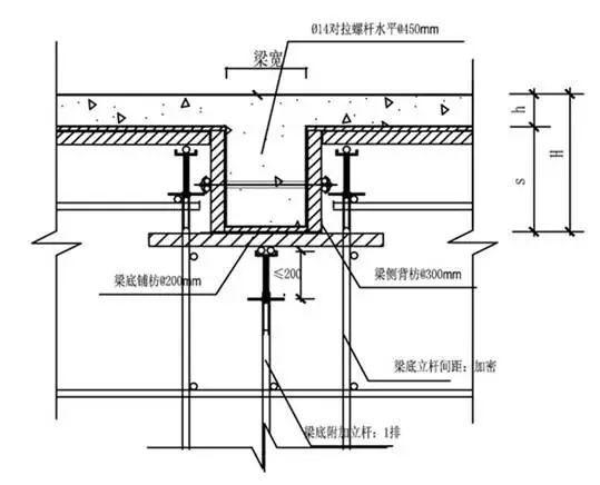 模板工程施工工艺精细化做法,各部位详解_16